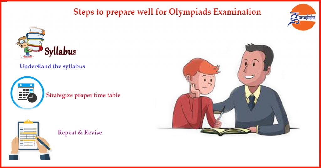 Critical steps to prepare well for OLYMPIADS examination